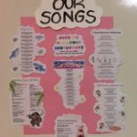 Just Some of our mnay songs used during song/music and movemets play, Being involved in sininging connects to the EYLF Learning Outcome 5: Children are effective communicators. While engaging children in play using words, sounds and geasures and promoting confidence and coordination.